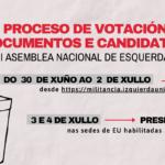 [XIII Asemblea Nacional] Proceso de votación